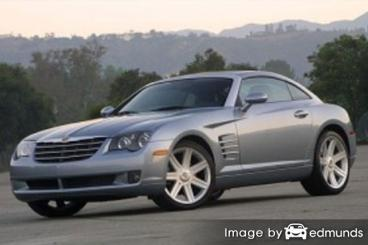 Insurance quote for Chrysler Crossfire in Corpus Christi